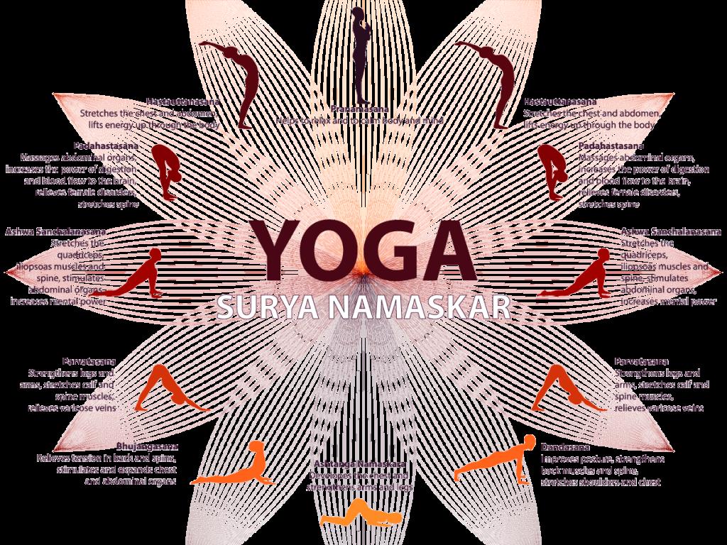 Yoga- -Surya-Namaskar-